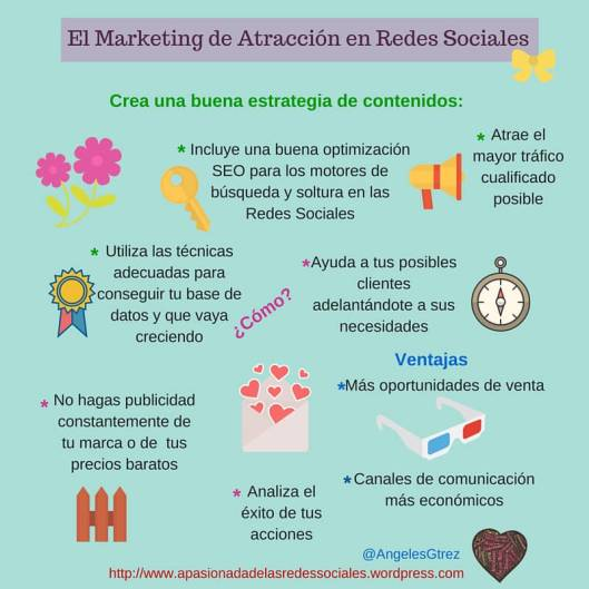 Marketing-de-atraccion